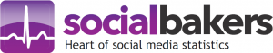 Socialbakers, with The Myndset Social Media marketing