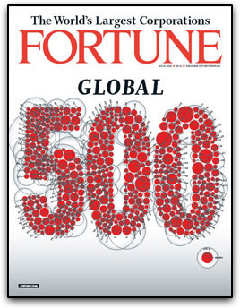 fortune-global-500, The Myndset Digital marketing and brand strategy