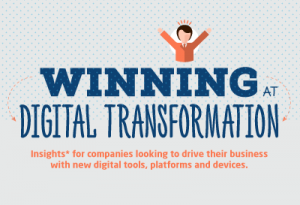 Infographic Winning Digital Transformation - Myndset