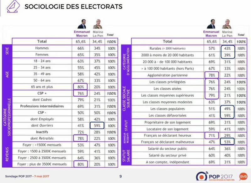 social-media-french-presidential-elections-2017