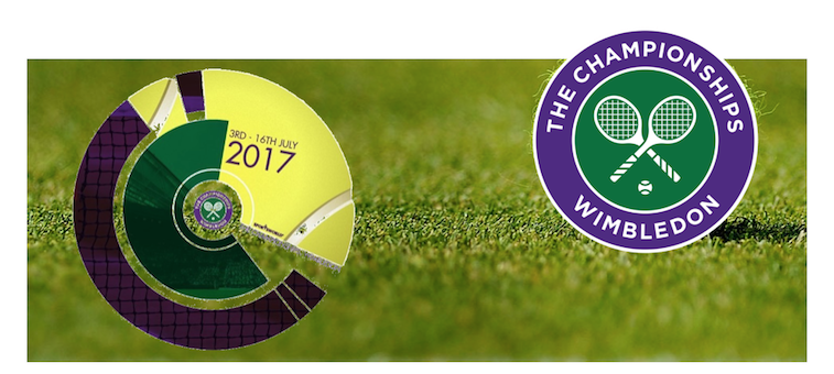 making stories wimbledon 2017