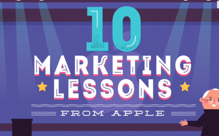 marketing lessons