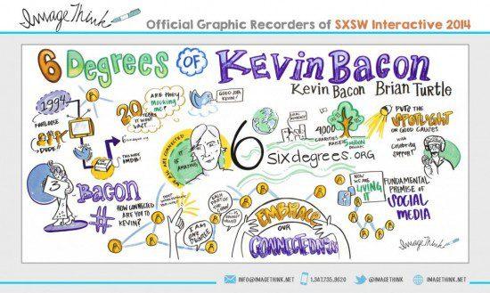Kevin Bacon_Turtle_IMAGETHINK_SXSWi14