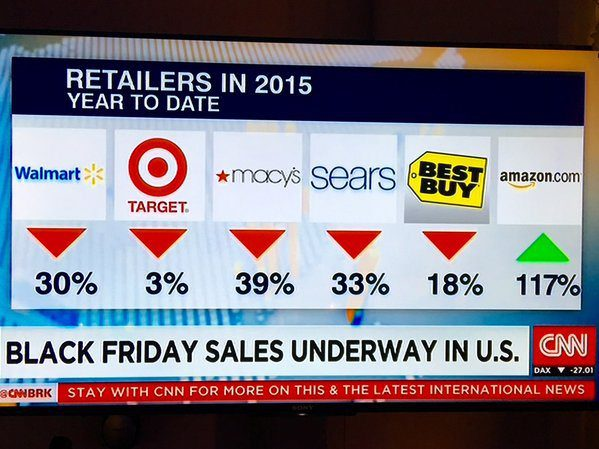 CNN Black Friday sales