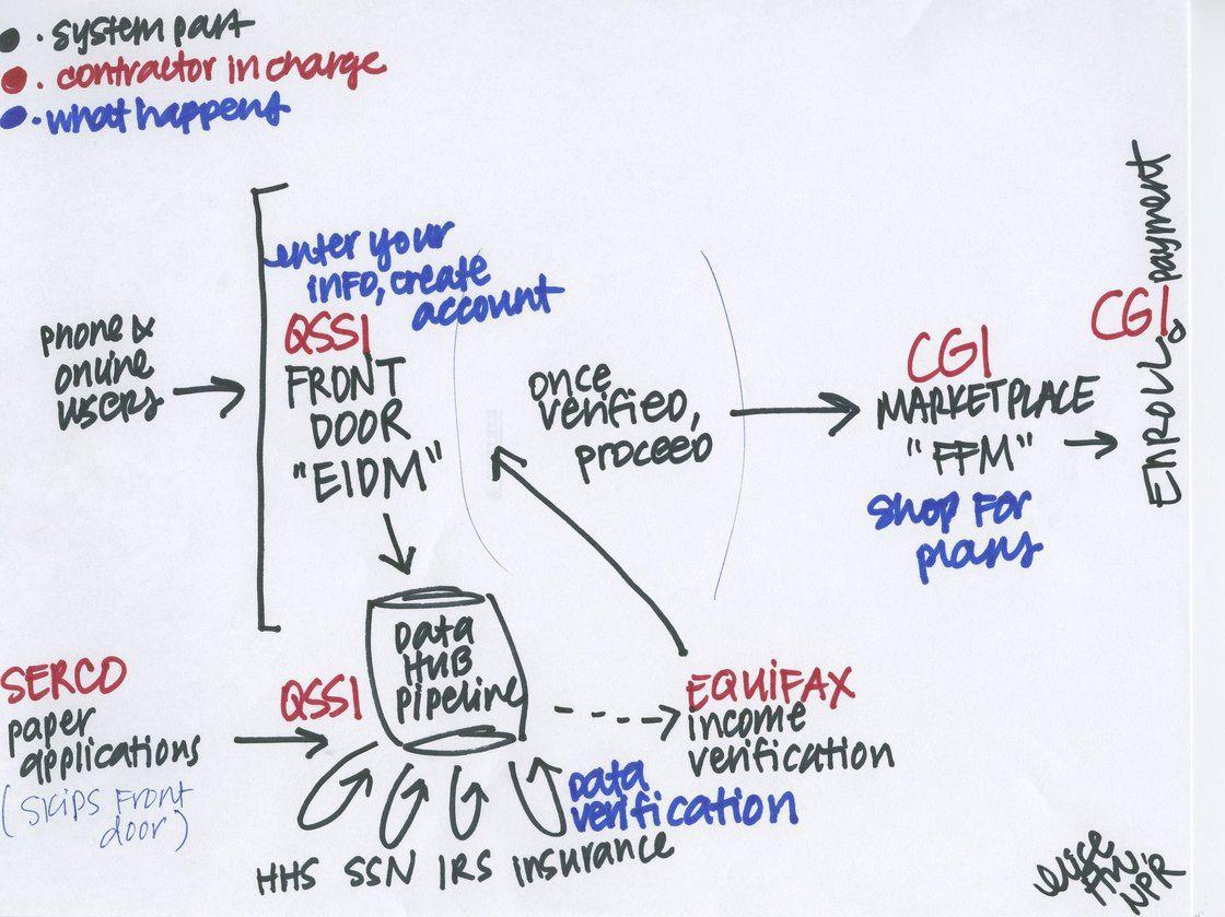 Healthcare site responsibility, The Myndset digital marketing brand strategy