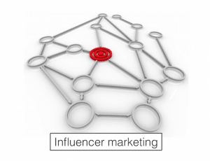 Influencer marketing luxury brands