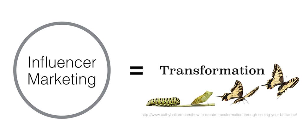 influencer-marketing-transformation