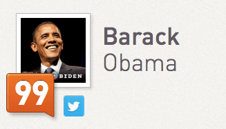 Klout Obama, The Myndset Digital Marketing and Brand Strategy