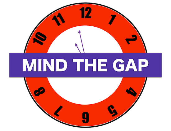 Mindset shift - myndset digital strategy