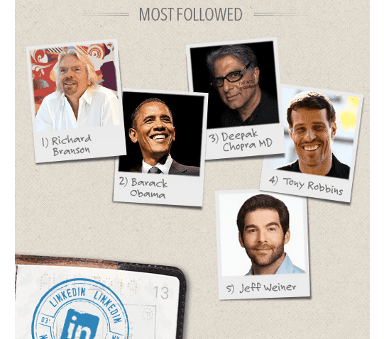 Obama Richard Branson influence Linkedin, The Myndset Digital Marketing