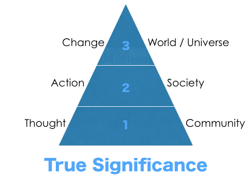 True Significance