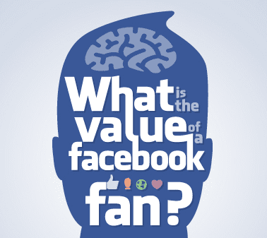 What's the value of a Facebook Fan, on The Myndset Digital Marketing Strategy