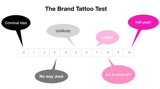 brand tattoo test